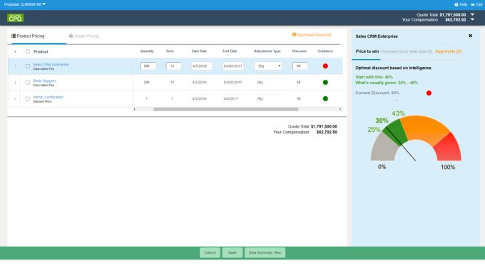 Apttus configure, price quote dashboard.
